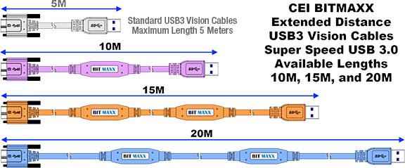 Bitmaxx USB3 Active Cables